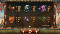 Informasjon om vinnerkombinasjoner i spilleautomaten Monkey King